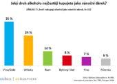 Dvě třetiny Čechů kupují jako vánoční dárek alkohol. Nejčastěji zaněj utratí mezi 300 a 500 korunami